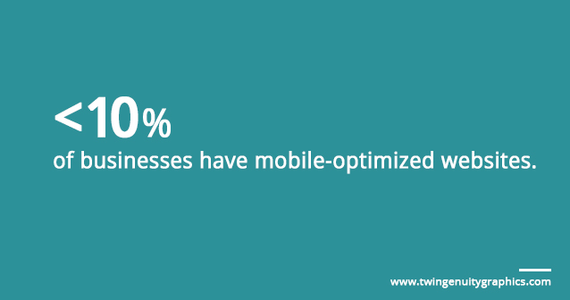 less than 10% of businesses have mobile-optimized websites